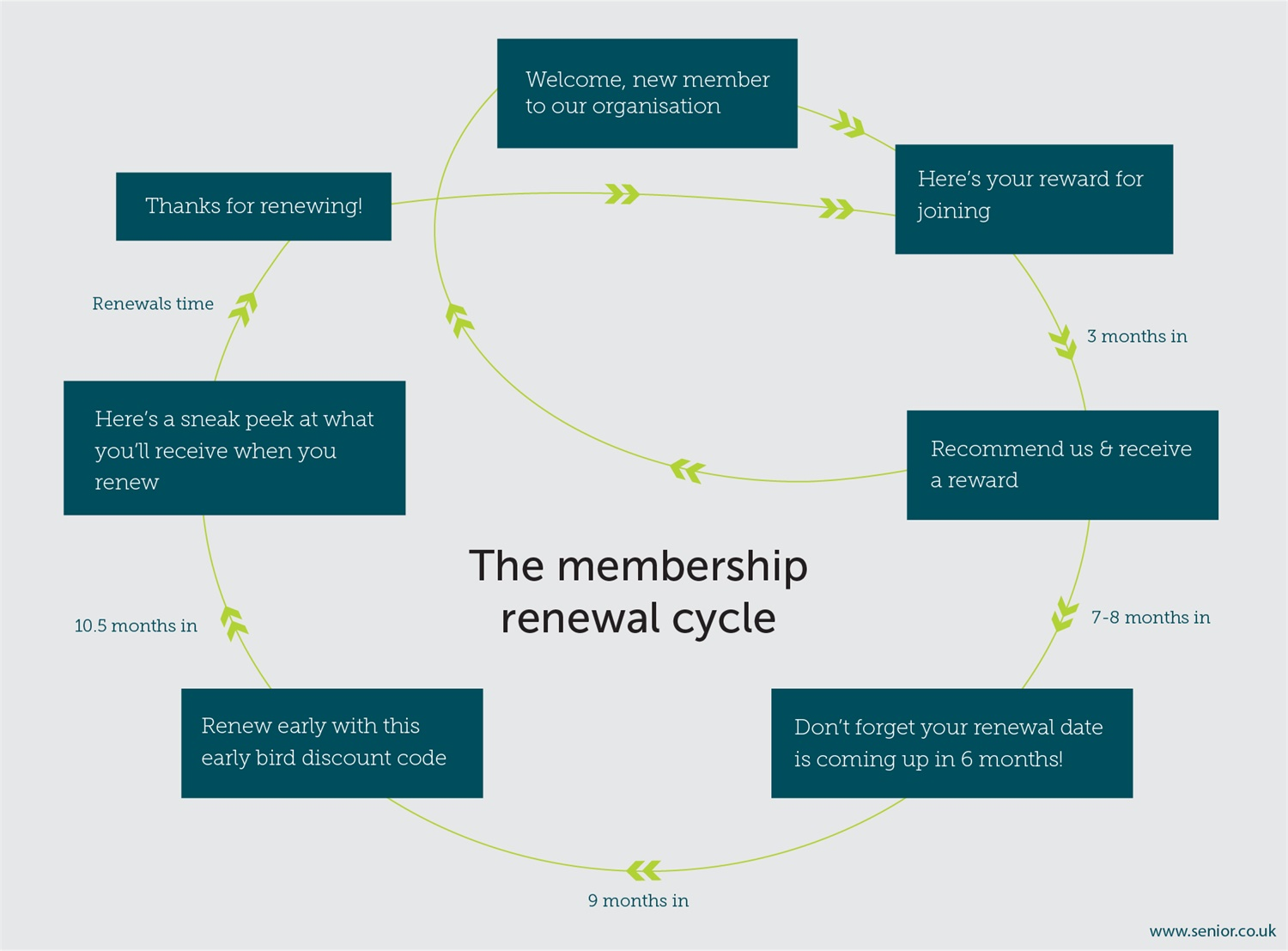 membership-retention-02 (1)